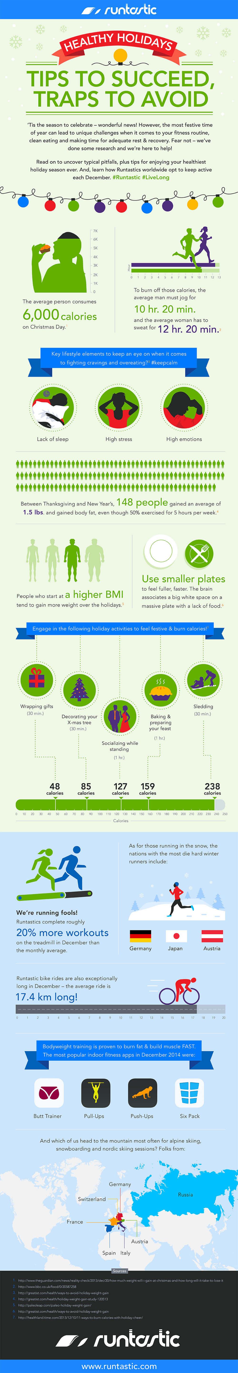Runtastic Infograph