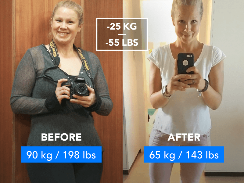 How Long Does It Take to See Weight Loss Results