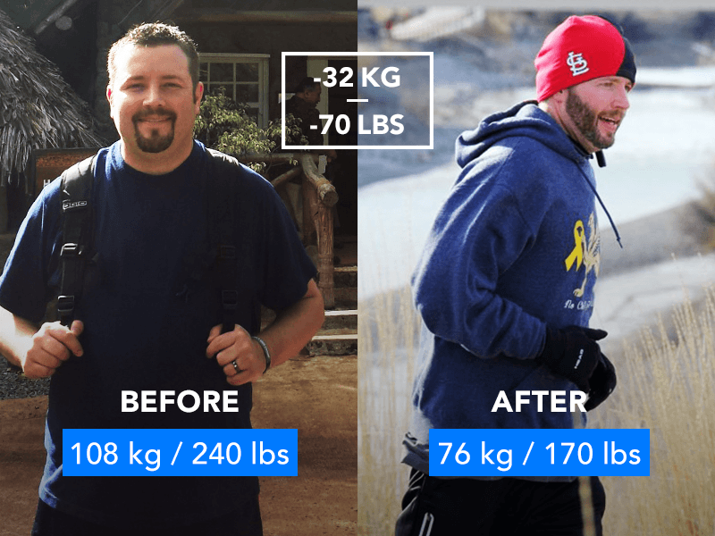 How Travis Has Changed His Life Perspective With Runtastic (and Lost 32kg)
