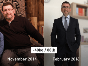 -40 kg (-88 lb): The Perfect Formula for Weight Loss