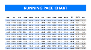 How to Find the Right Pace for Your Half Marathon