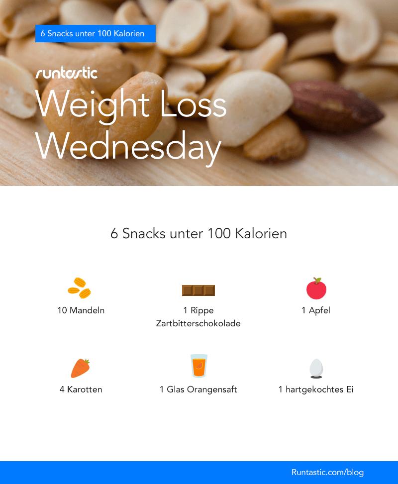 weight loss wednesday