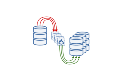 Migrate to a New Database Without Impacting Your Users