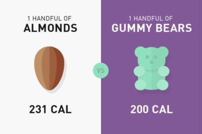 Nutrition 101: Your Quick Guide to Good and Bad Calories