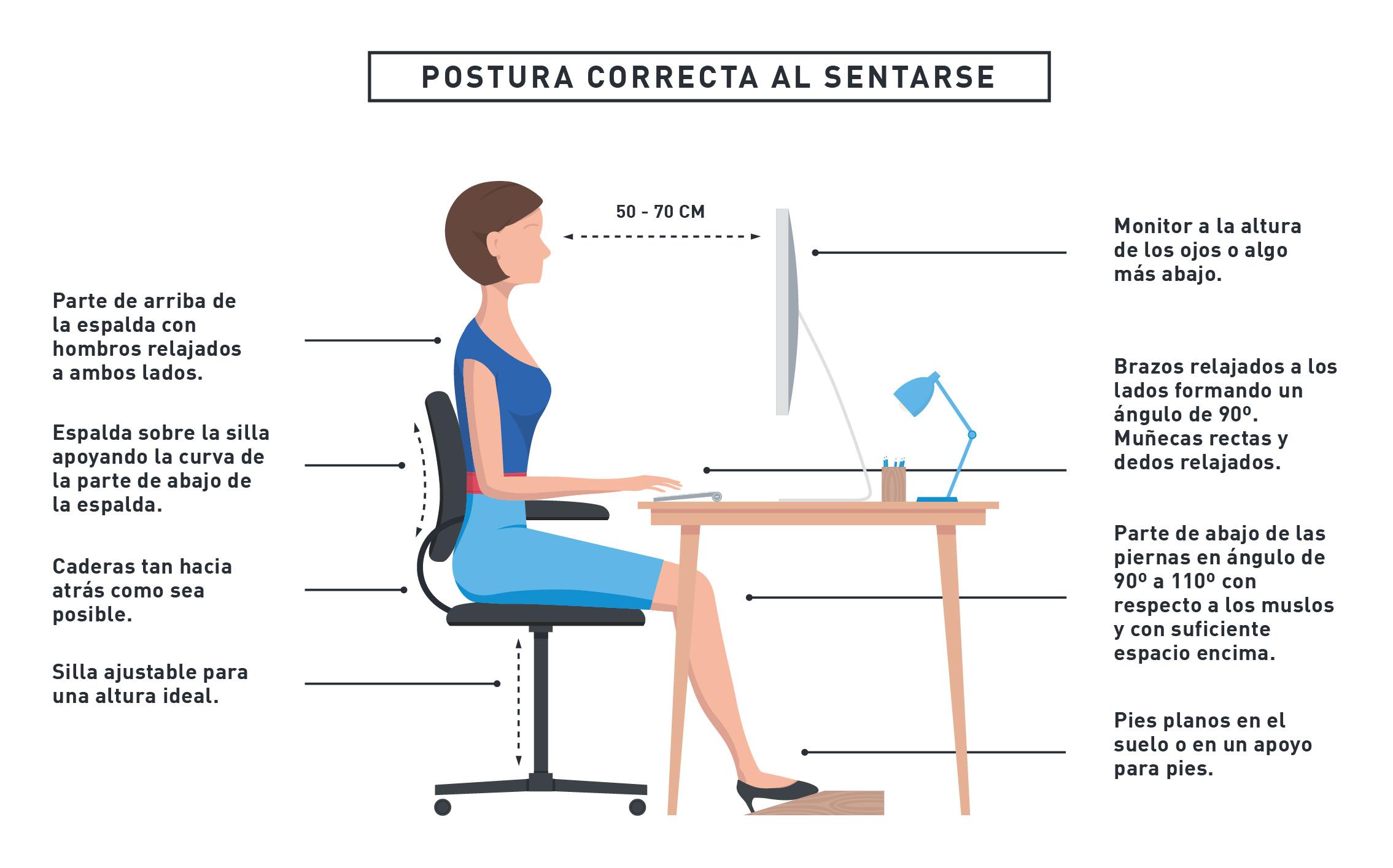 Journal encuadre 6 razones por las que estar sentado es for Altura de un escritorio