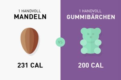 Gute Kalorien, schlechte Kalorien >> Das solltest du darüber wissen