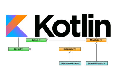 Kotlin Collections Inside. Part 1