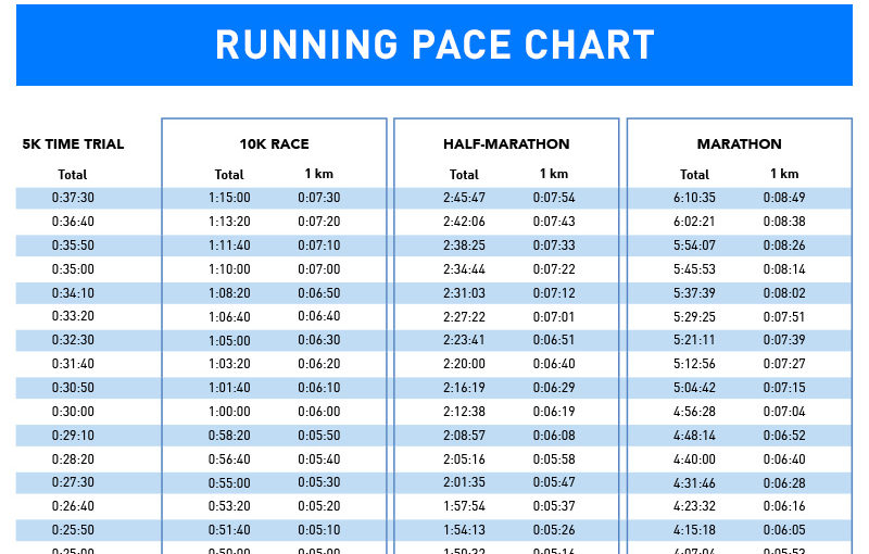 How To Train For A K Run  With Pace Chart