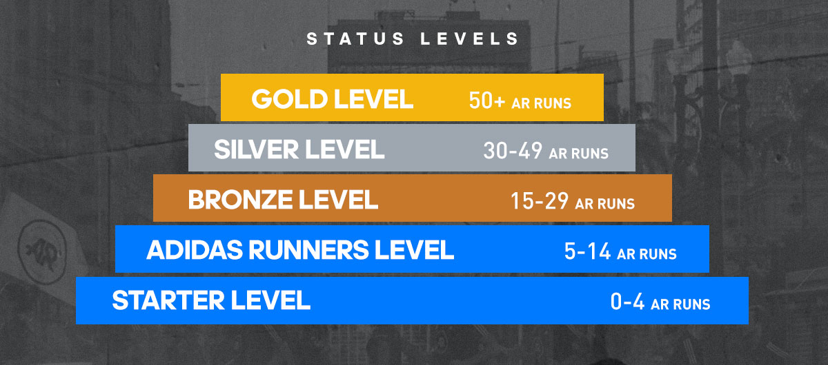 adidas Runners Levels