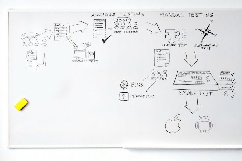 How QA works at Runtastic