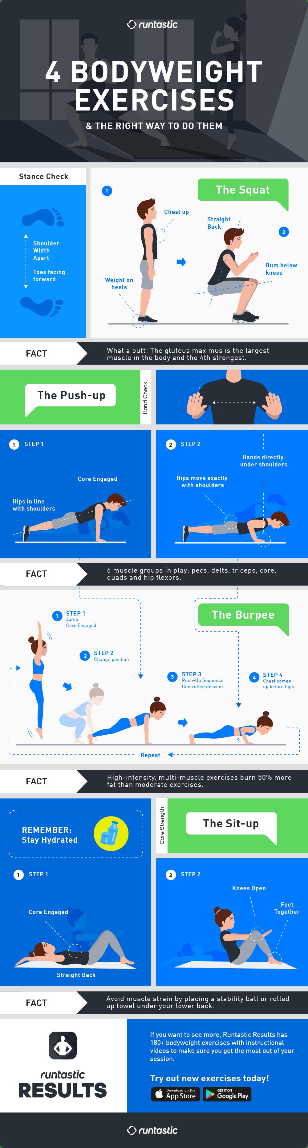 4 basic exercises infographic