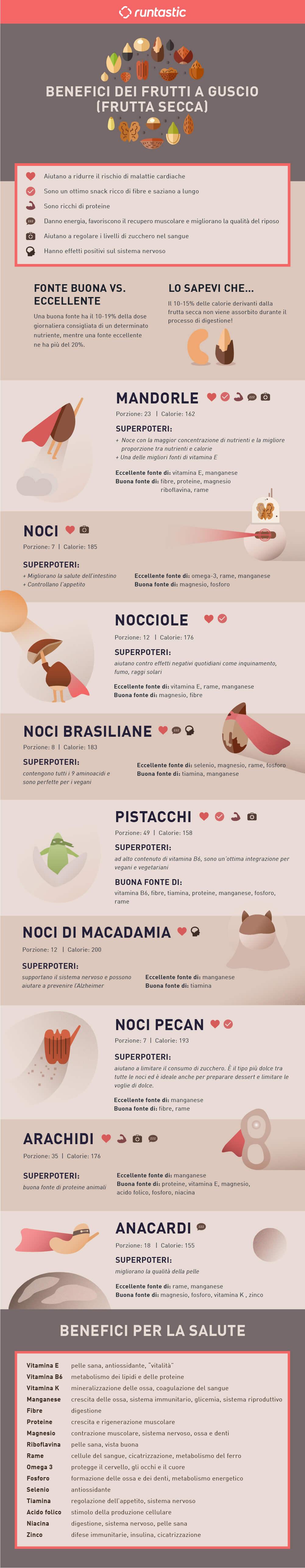 carne secca buona o cattiva per la perdita di peso