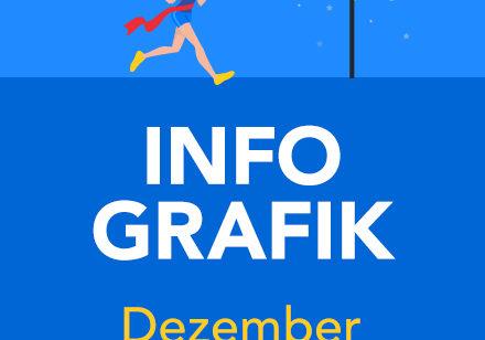 Runtastic Infografik Dezember thumbnail.