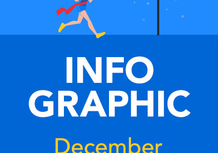 Runtastic infographic december thumbnail