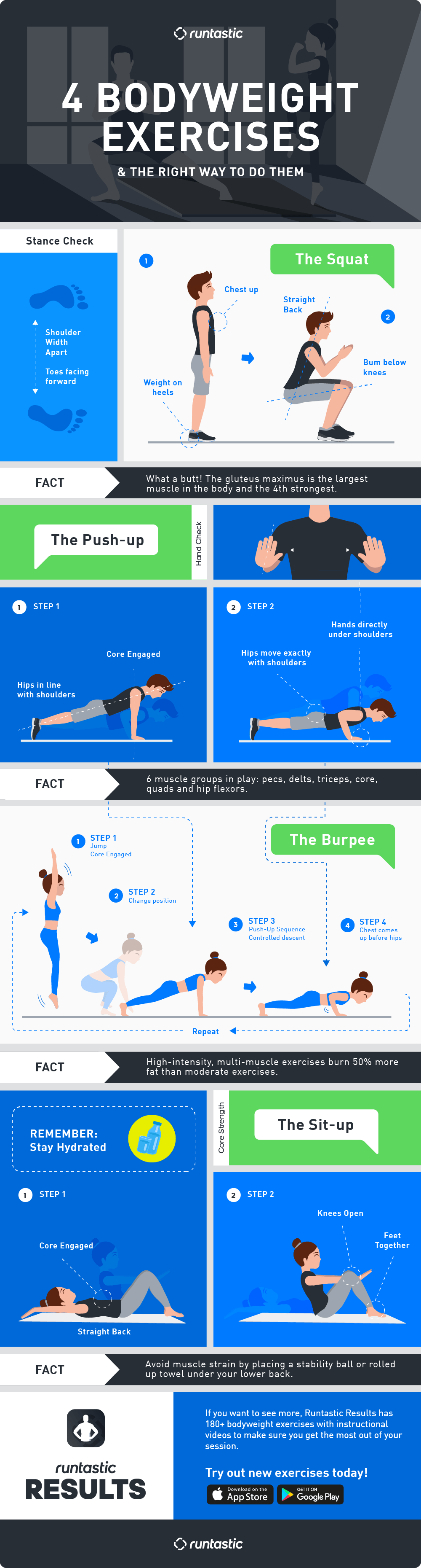4 basic exercises infographic