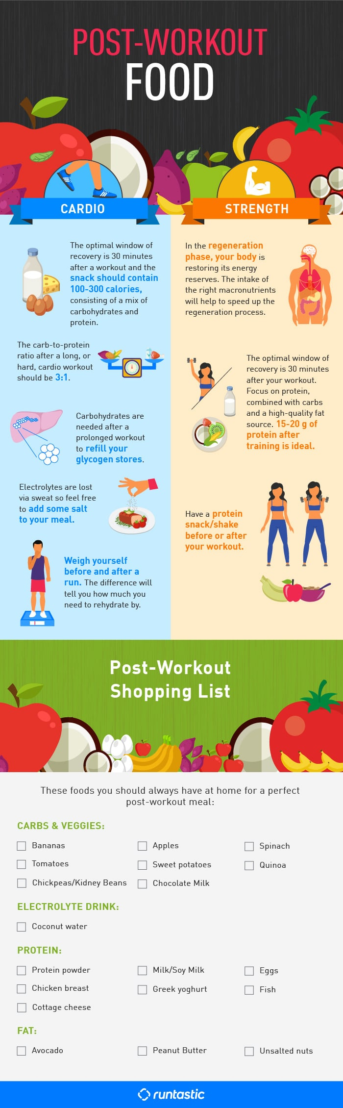 Workout nutrition infographic