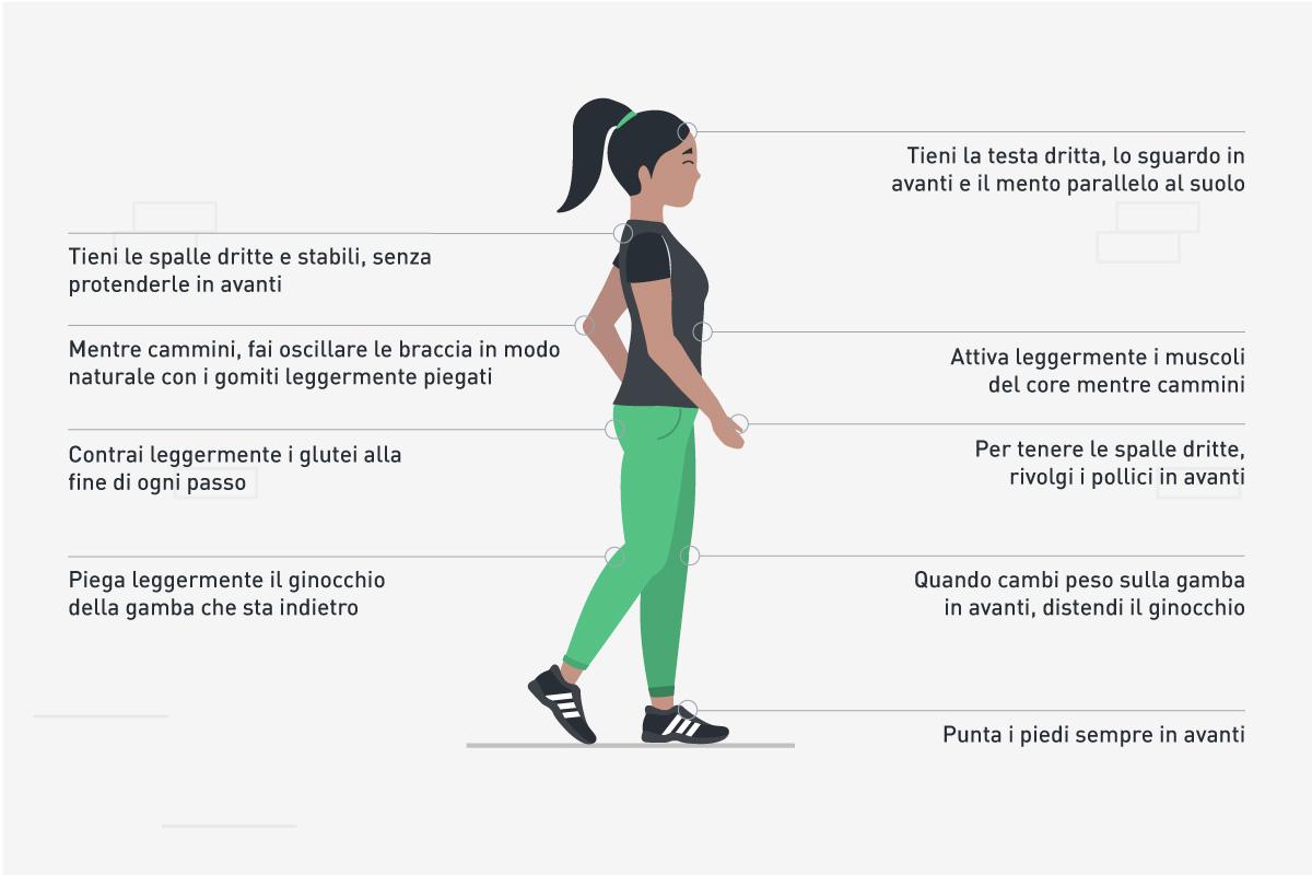 ae7badd2ef20a Tecnica e postura  come si cammina correttamente