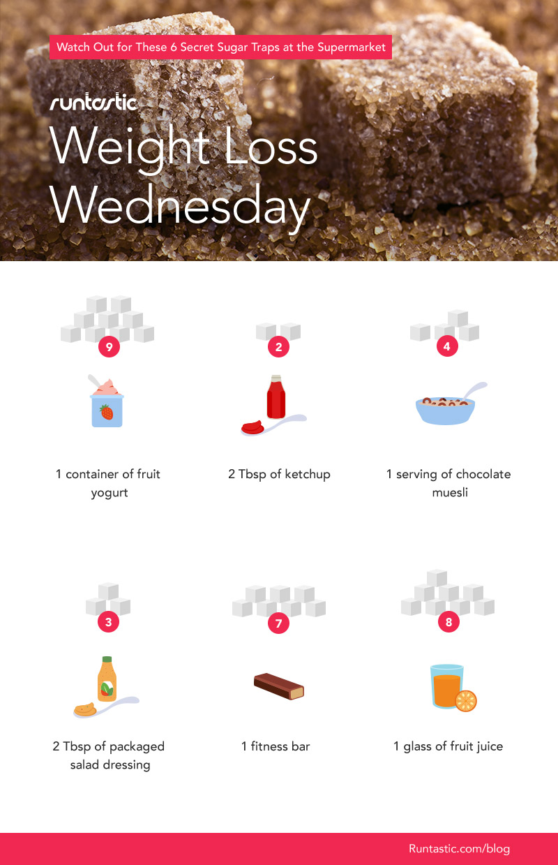 Weight Loss Wednesday – Secret Sugar Traps
