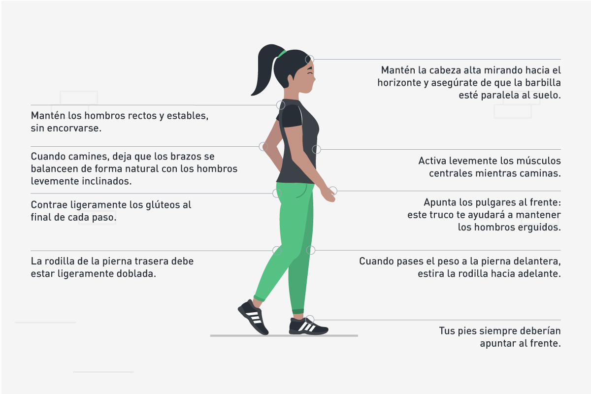 1f429fdc7 Qué técnica es mejor para caminar  ¿Punta-talón o talón-punta