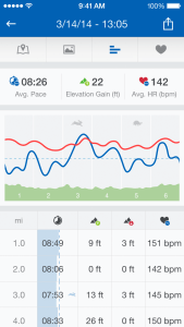Heart Rate Monitor Runtastic