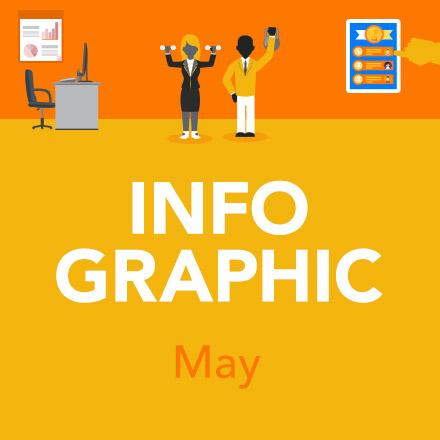 Thumbnail Infographic May