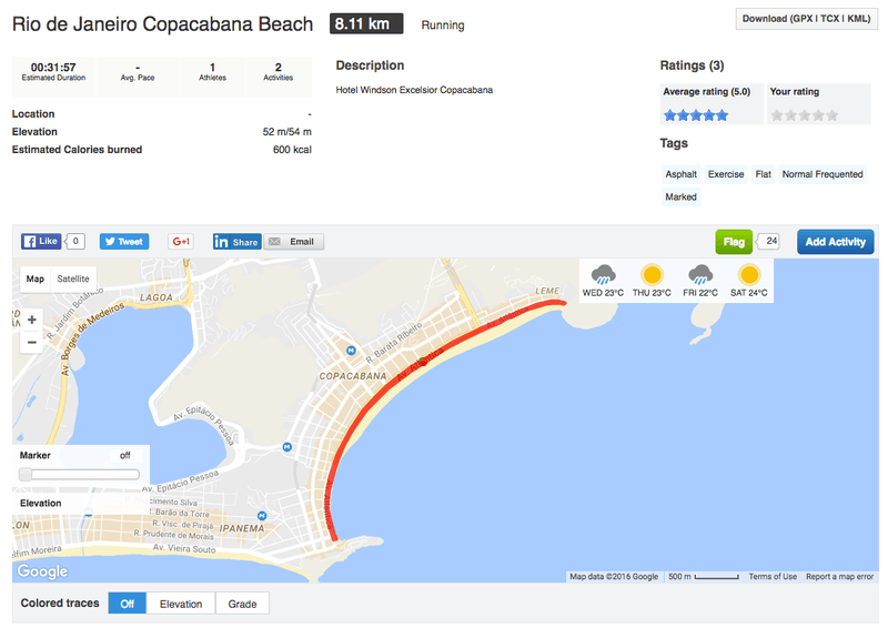 Runtastic Running Route Copacabana Beach.