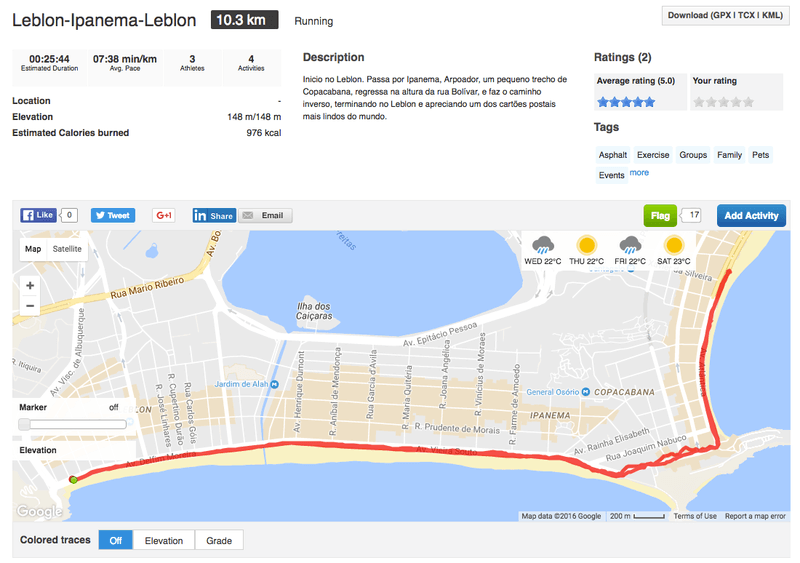Runtastic Running Route Ipanema Lablon.