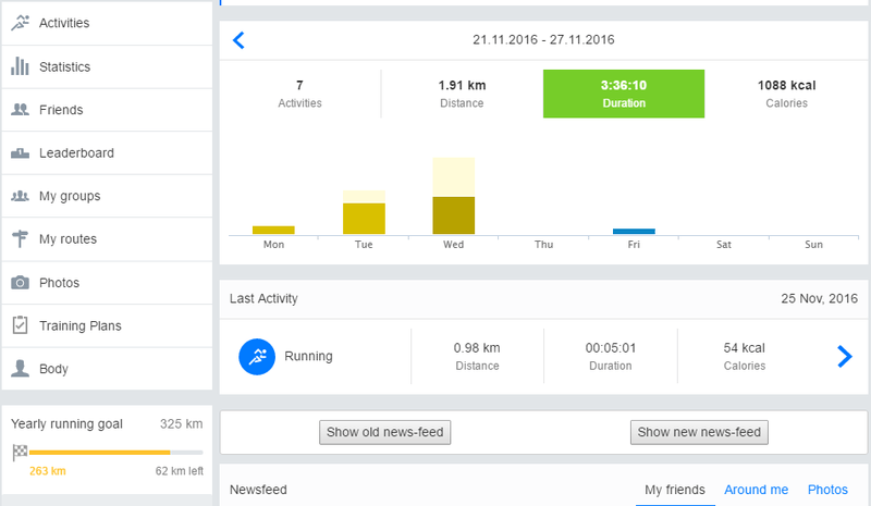 Screenshot - Yearly running goal on runtastic.com