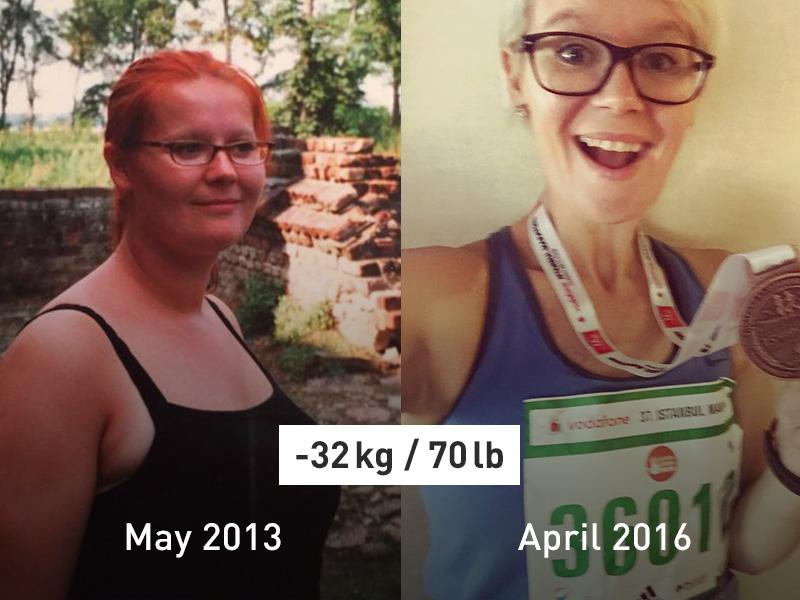 Runtastic Results success story of Manja.