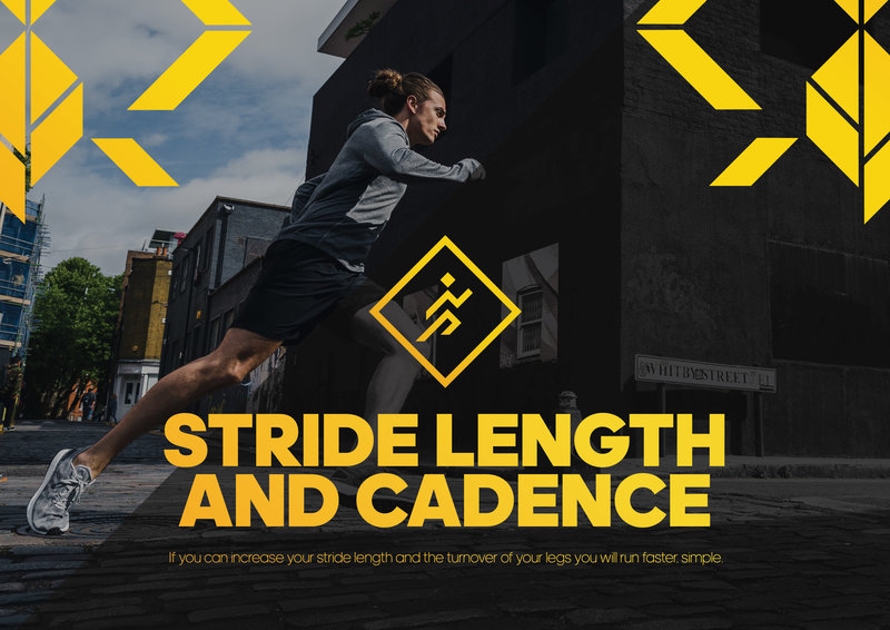 Graphic Stride Length and Cadence