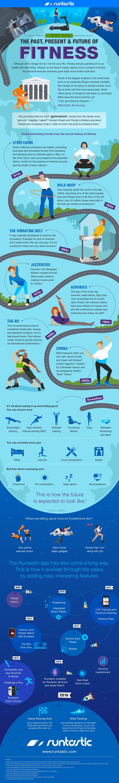 Fitnesstrends: heute und damals