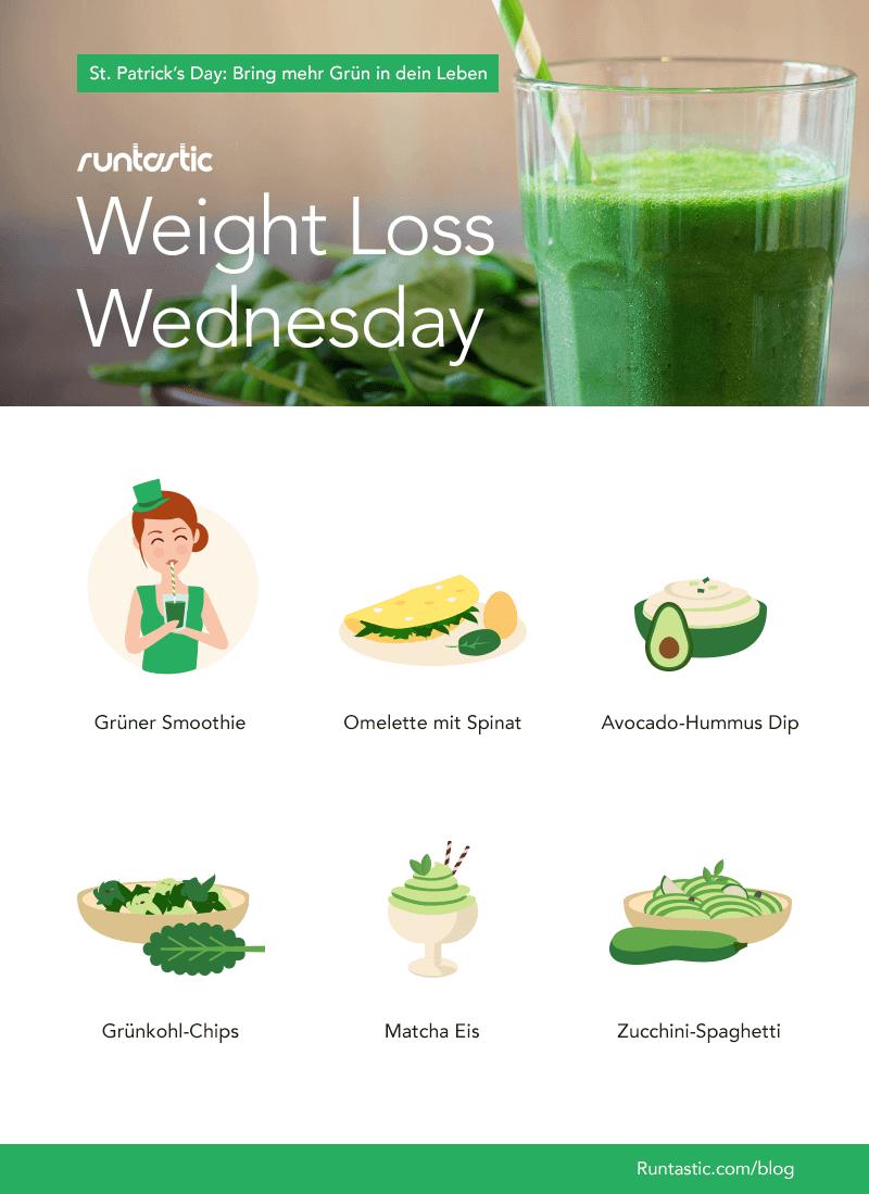 Weight Loss Wednesday Infografik