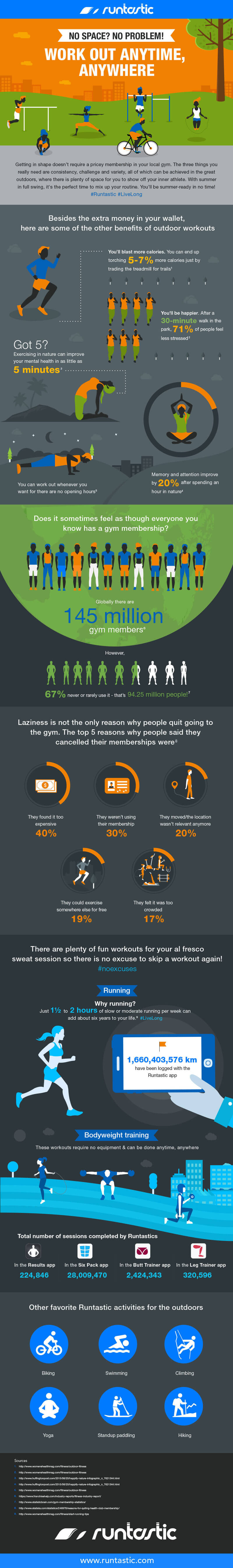 Infographic about working out outside.