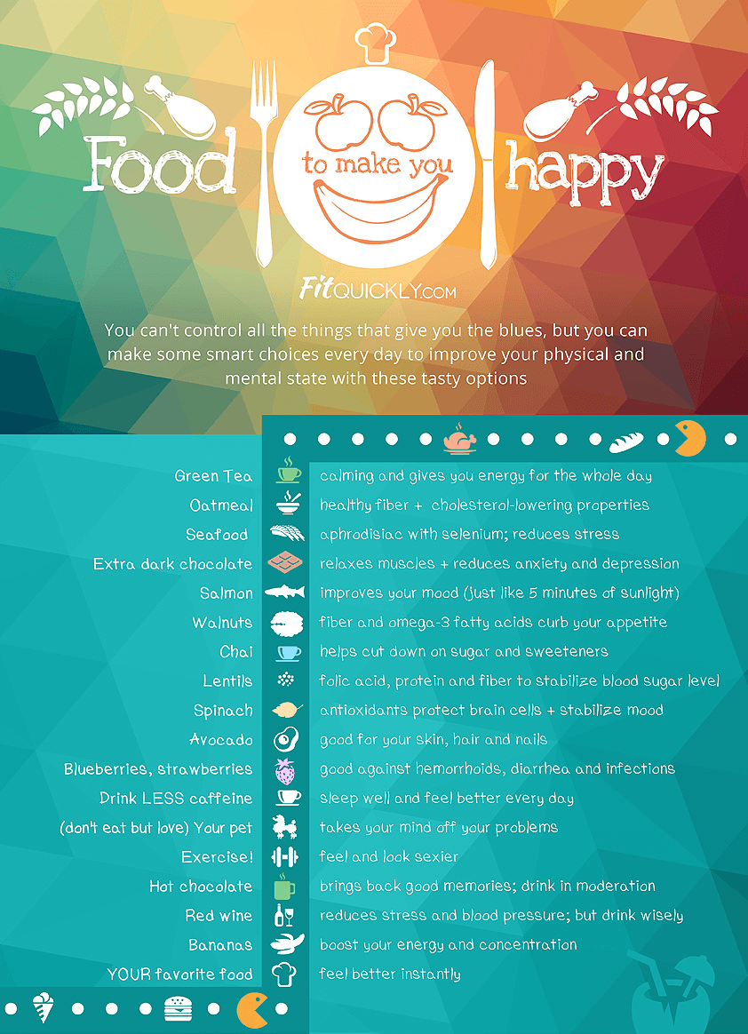 foods and moods