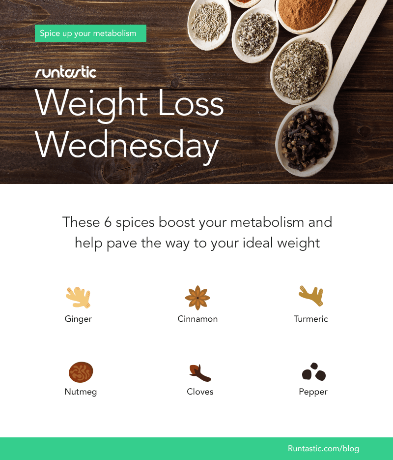 Weight Loss Wednesday– spice up your metabolism