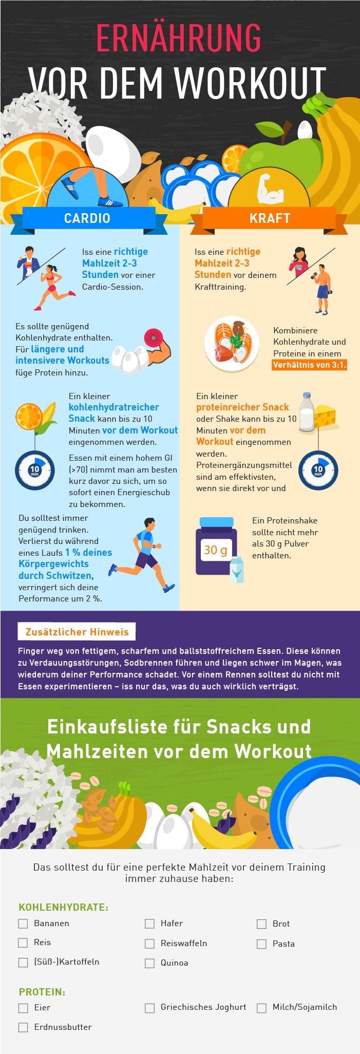 Training Ernährung infographic