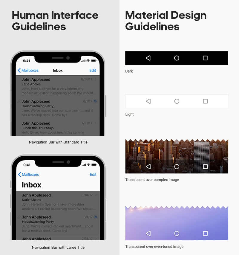 Difference in navigation bar design - how to align terminology