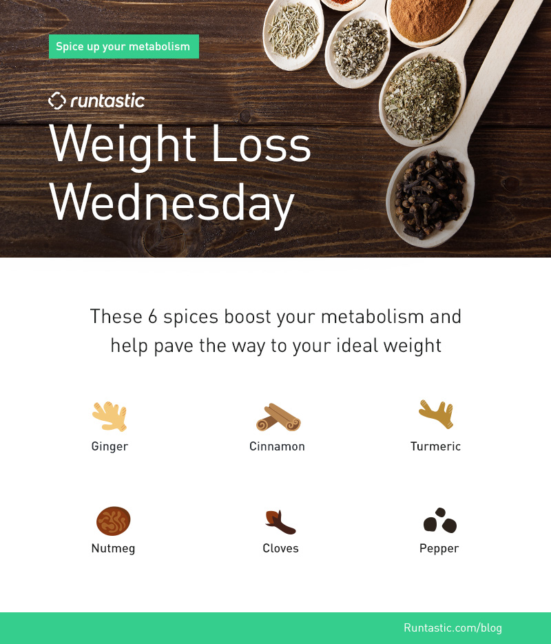 Lose weight with spices