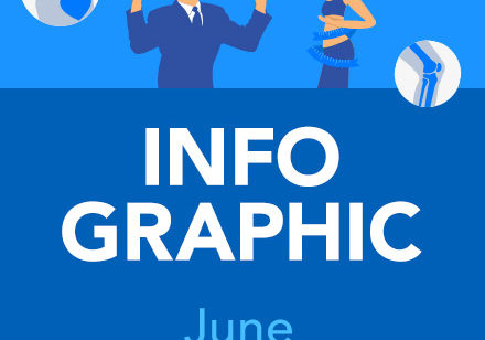 Infographic June: about health