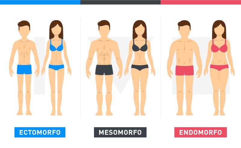 El ejercicio ideal para tu tipo de cuerpo