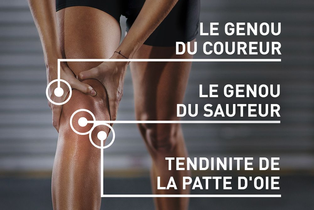 3 blessures au genou
