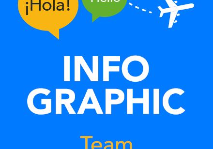 Infographic Runtastic Team