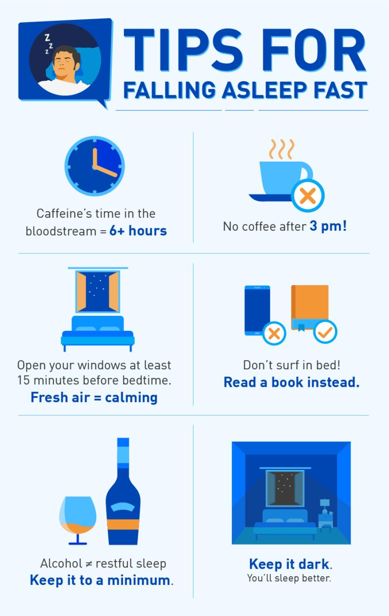 Infographic sleep