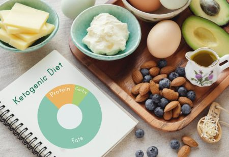 High-fat food for keto diet