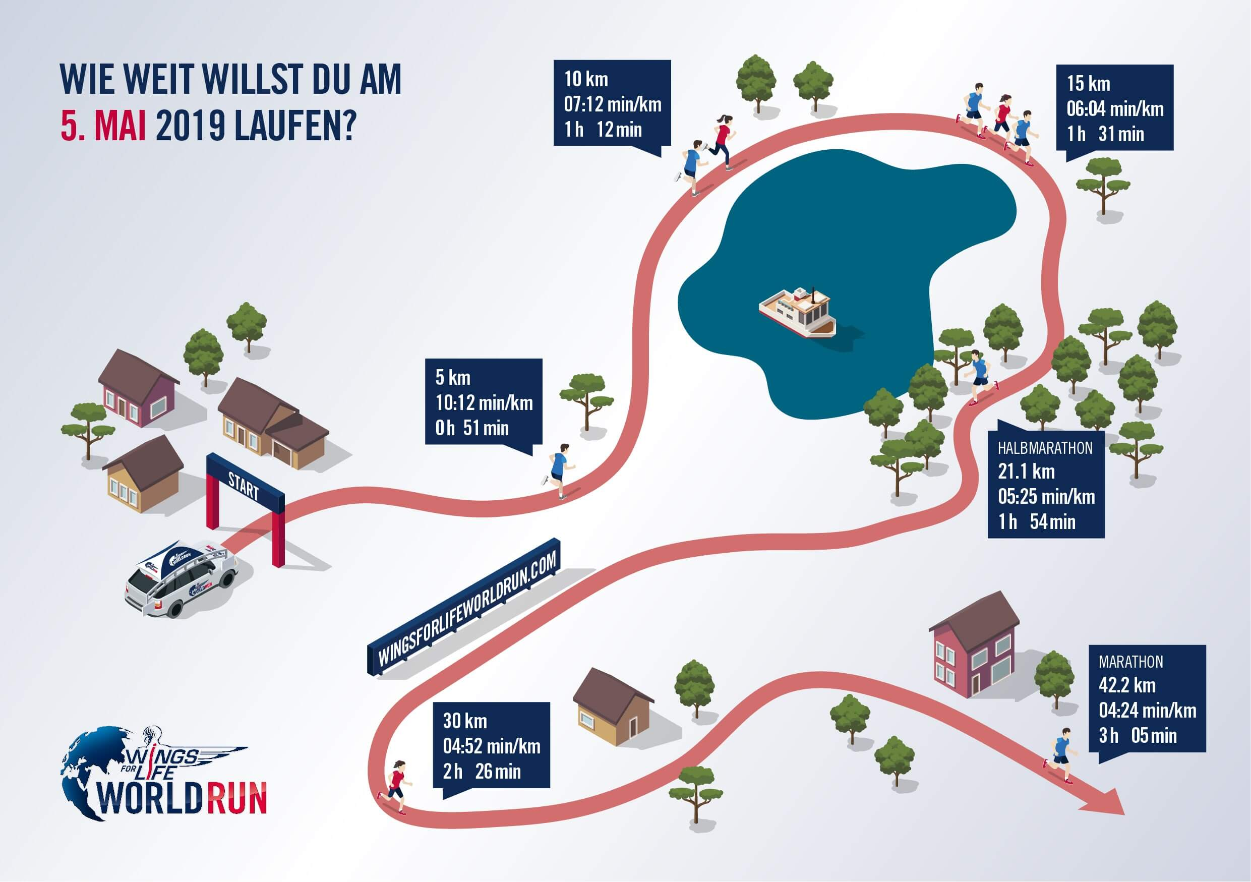 Wings for Life World Run Route