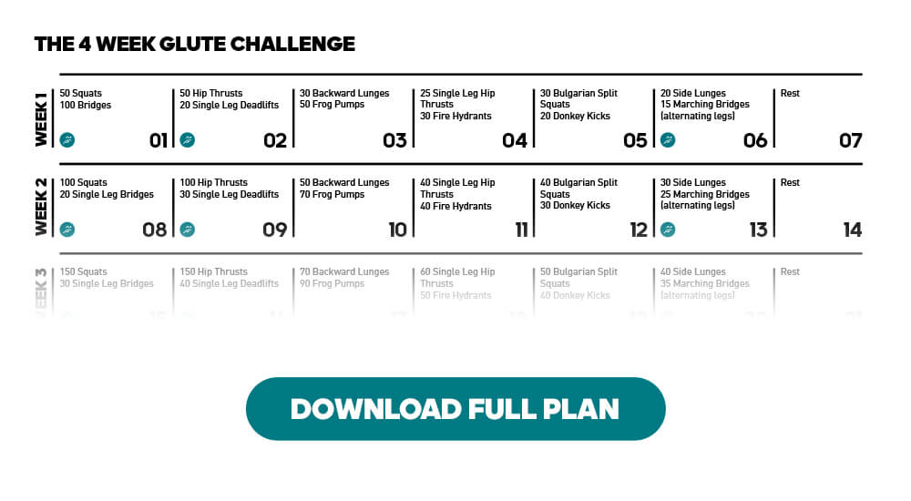 Skip the 30-day squat challenge - and do this free 4 week glute challenge instead! >> Download full plan
