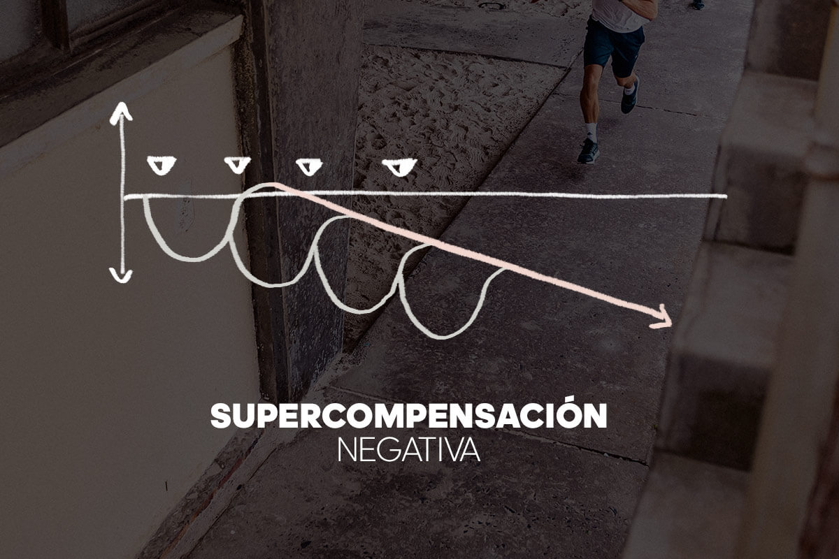 Supercompensación negativa - diagrama