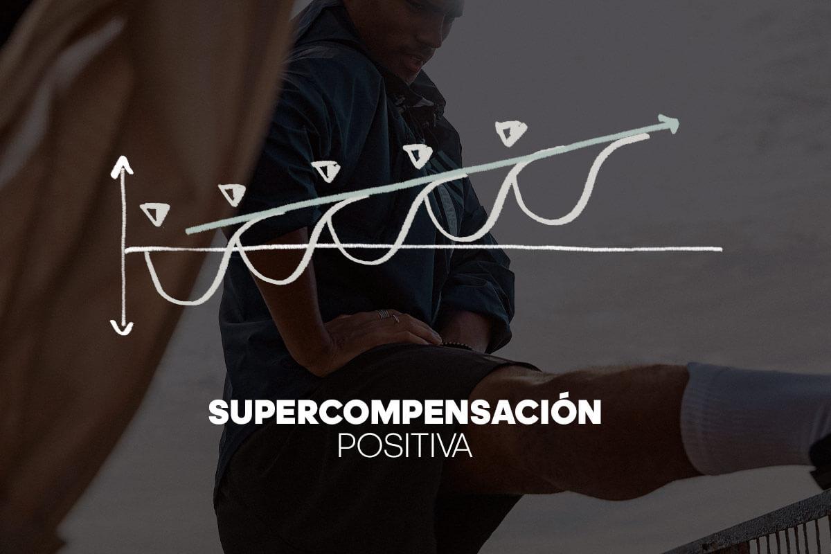 Diagrama de la supercompensación positiva